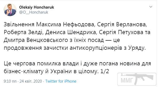 100014 - Украина - реалии!!!!!!!!