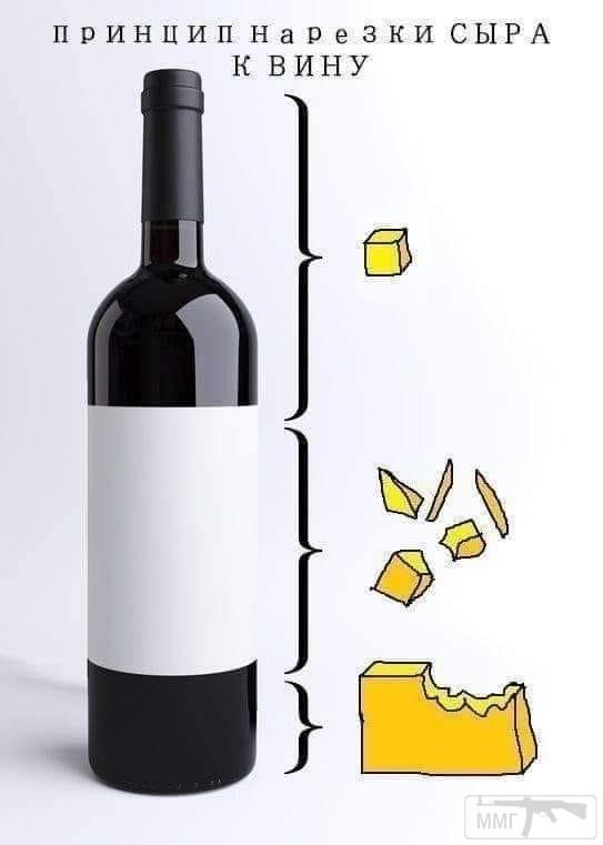 101258 - Пить или не пить? - пятничная алкогольная тема )))