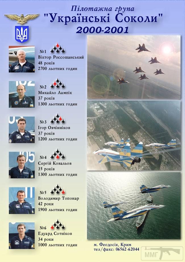 101417 - Воздушные Силы Вооруженных Сил Украины