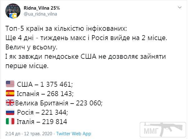 102568 - А в России чудеса!