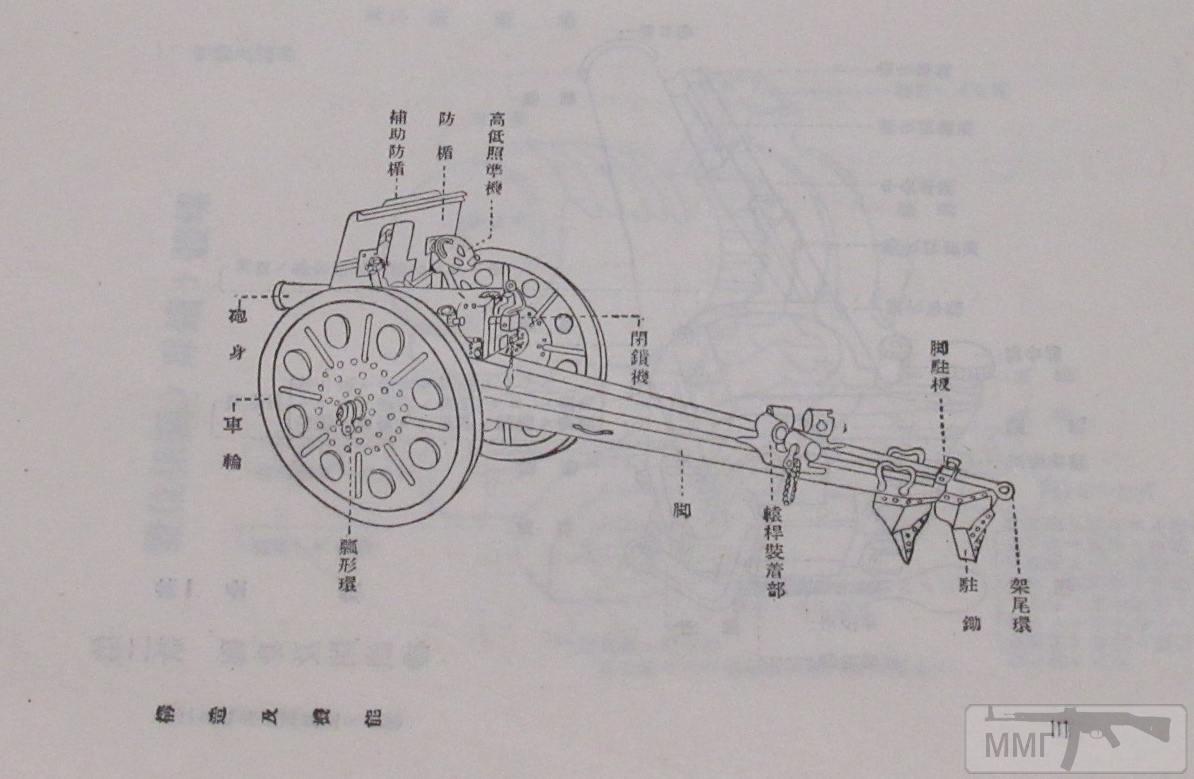 103930 - Японская артиллерия второй мировой