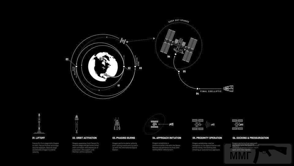 104576 - Новости современной космонавтики