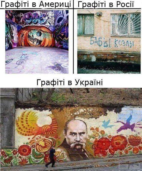 104824 - Украинцы и россияне,откуда ненависть.