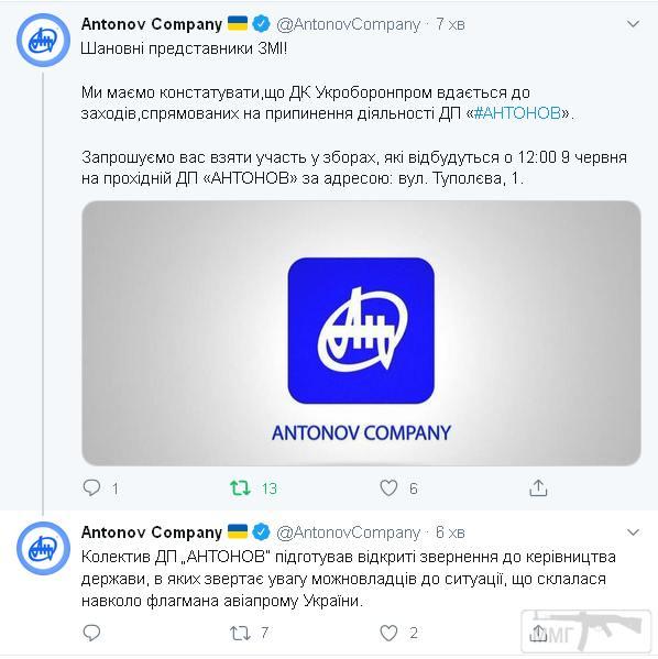 105254 - Воздушные Силы Вооруженных Сил Украины