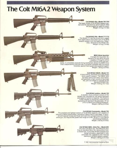 10535 - Семейство Armalite / Colt AR-15 / M16 M16A1 M16A2 M16A3 M16A4