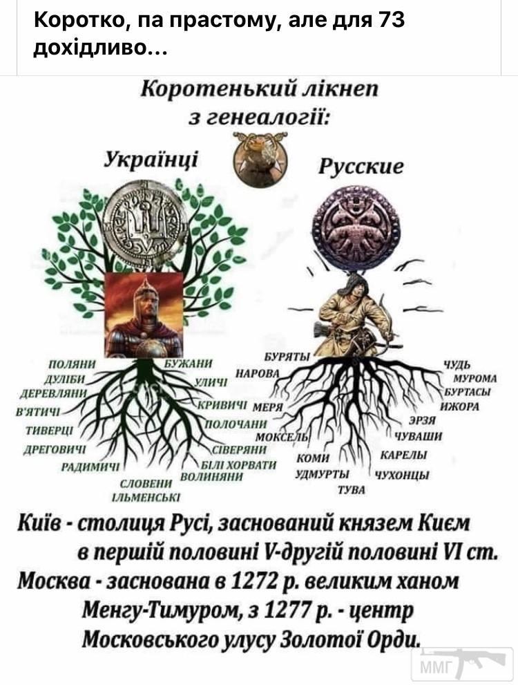106725 - Украинцы и россияне,откуда ненависть.