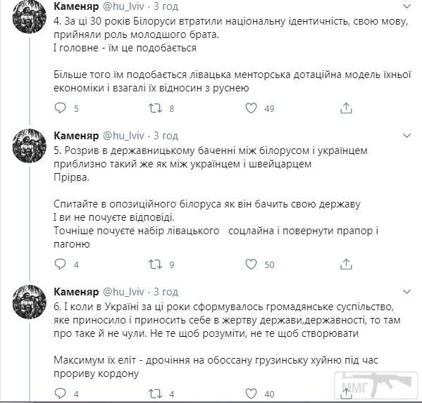 109686 - Союзное государство РФ и РБ и в целом о Беларуси