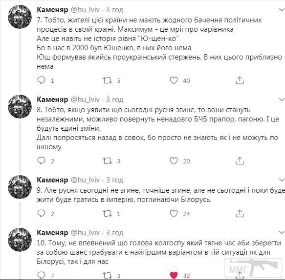 109687 - Союзное государство РФ и РБ и в целом о Беларуси