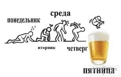110114 - Пить или не пить? - пятничная алкогольная тема )))