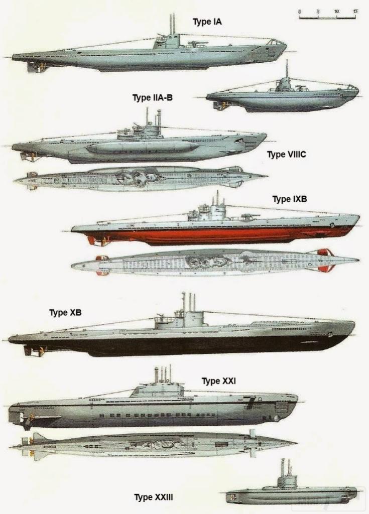 11126 - Волчьи Стаи - Германские подводные лодки двух мировых войн