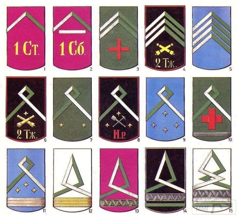 111675 - Армия Сибири