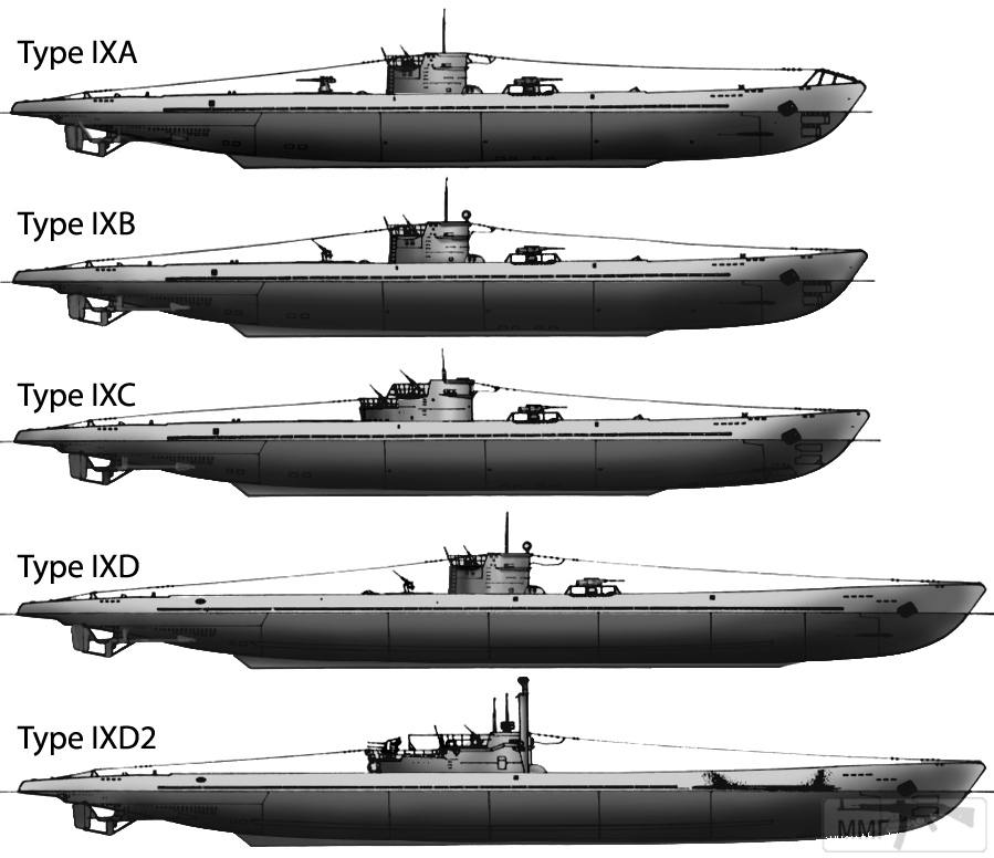 112599 - Волчьи Стаи - Германские подводные лодки двух мировых войн