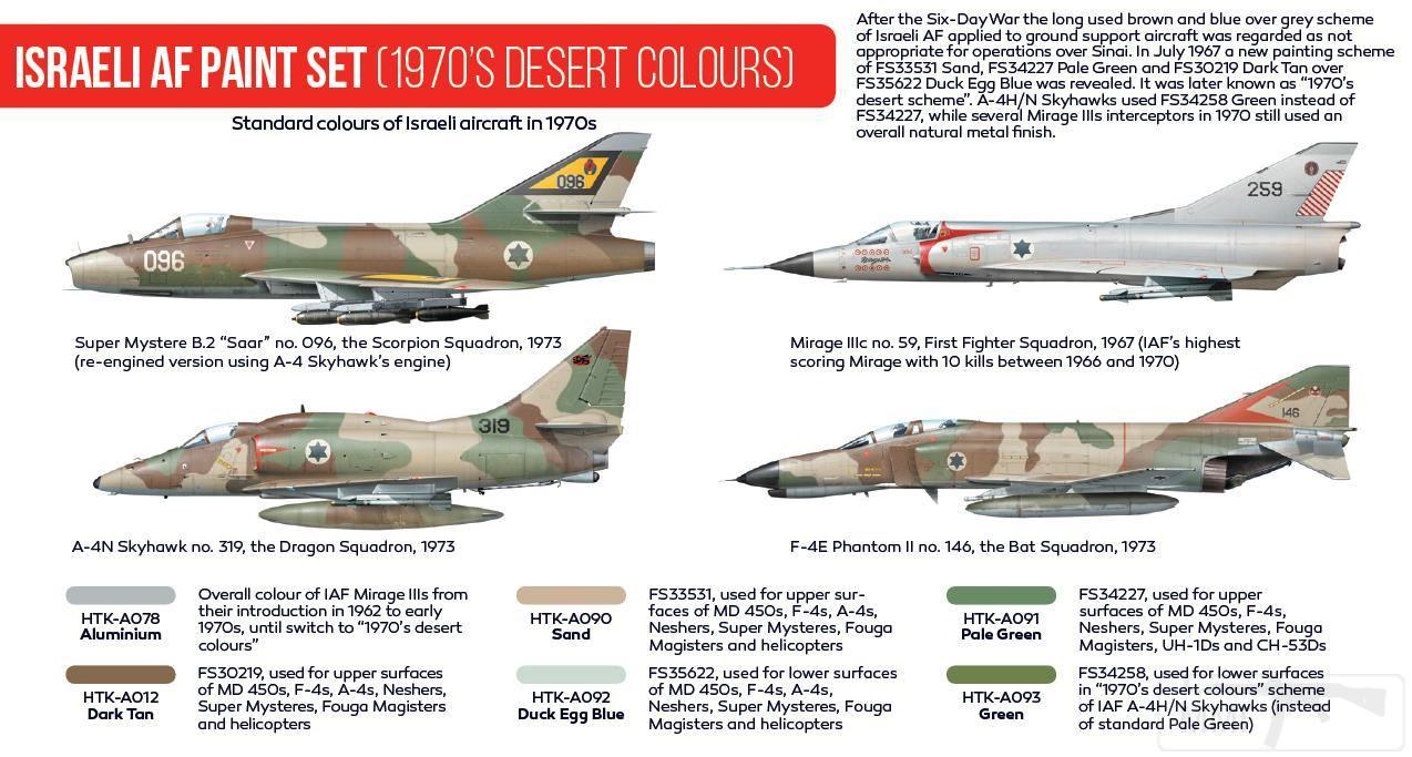 11786 - ВВС Израиля в бою