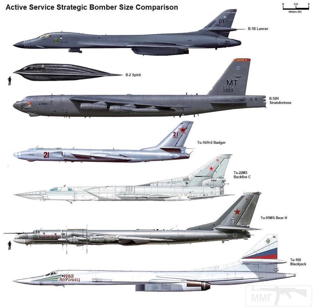 11796 - Послевоенные стратегические