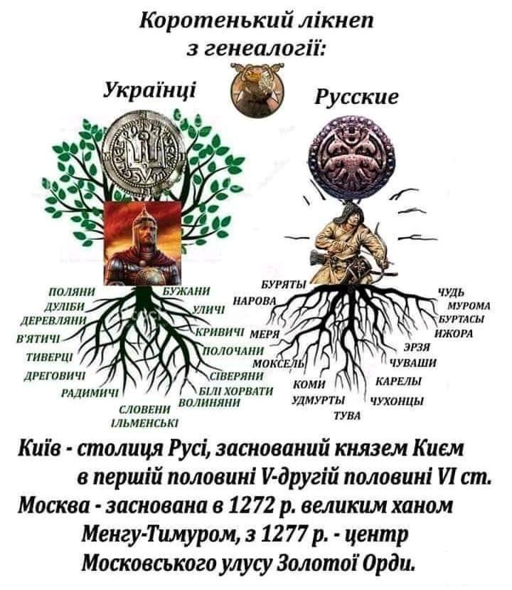 118758 - Украинцы и россияне,откуда ненависть.