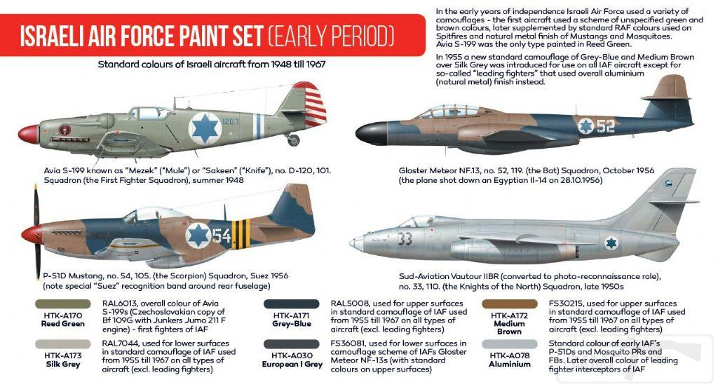 11926 - ВВС Израиля в бою