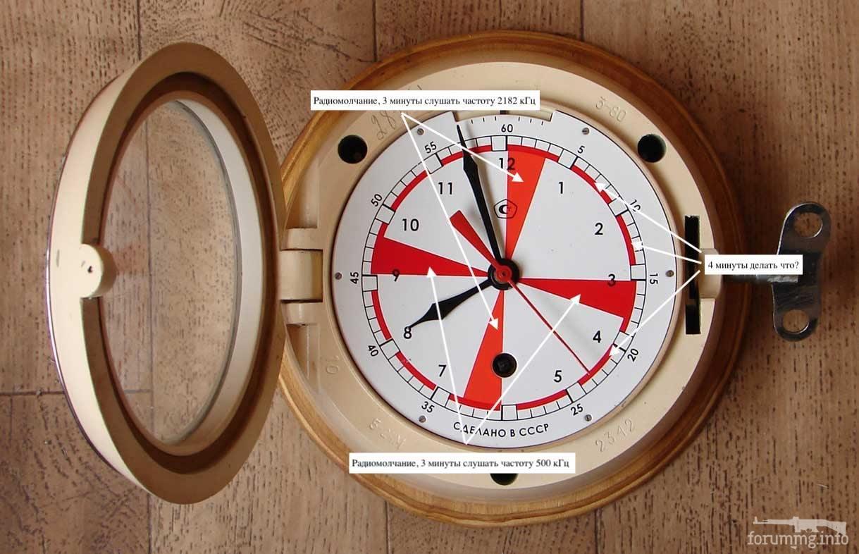 124435 - Часы и все с ними связанное