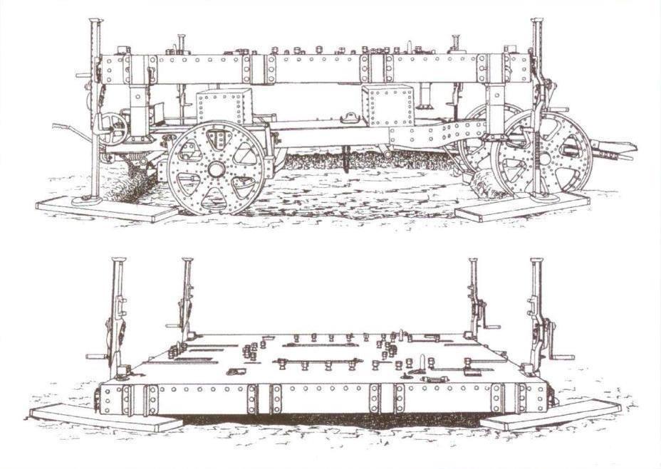 124443 - Артиллерия 1914 года