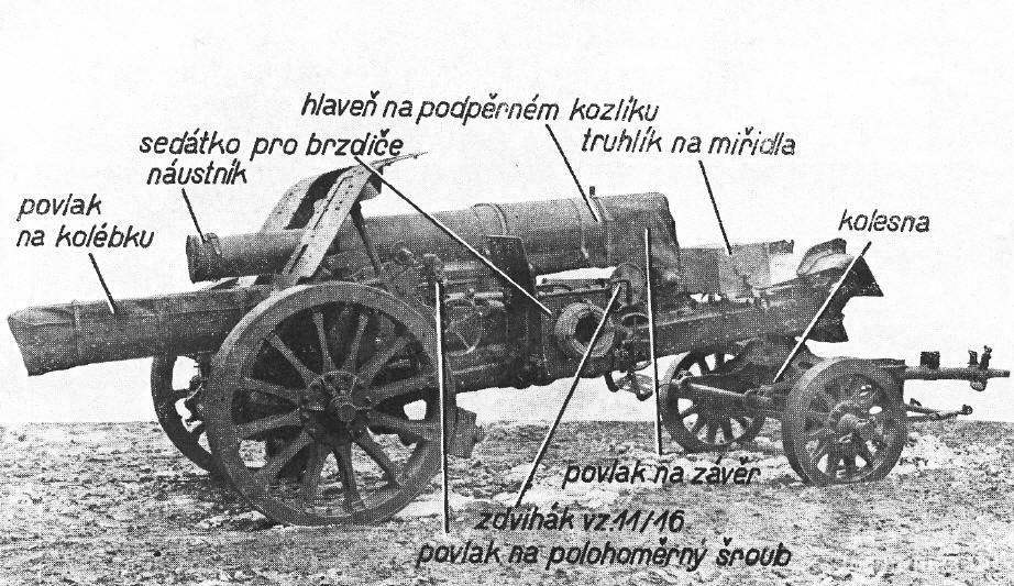 124446 - Артиллерия 1914 года