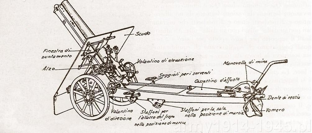 124455 - Артиллерия 1914 года