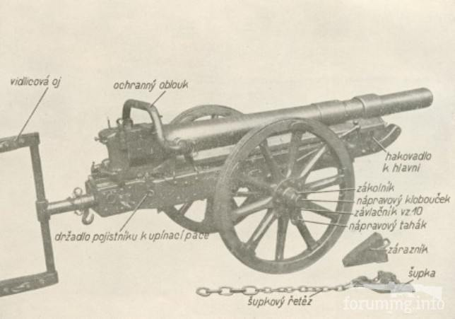 124457 - Артиллерия 1914 года
