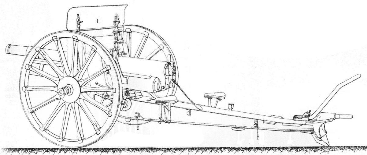 125058 - Артиллерия 1914 года