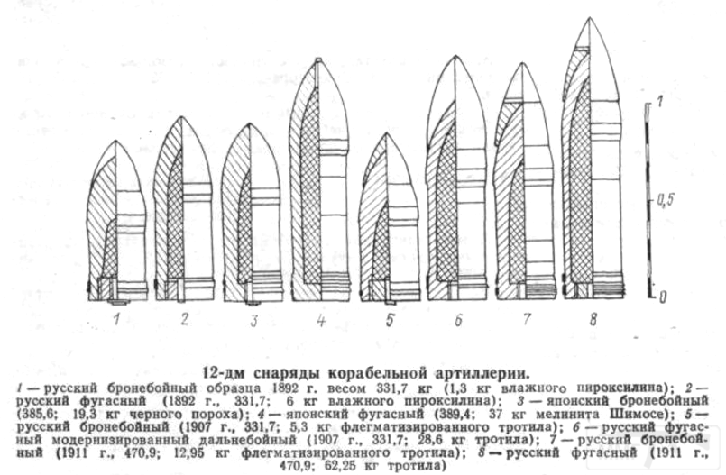 1256 - Цусима