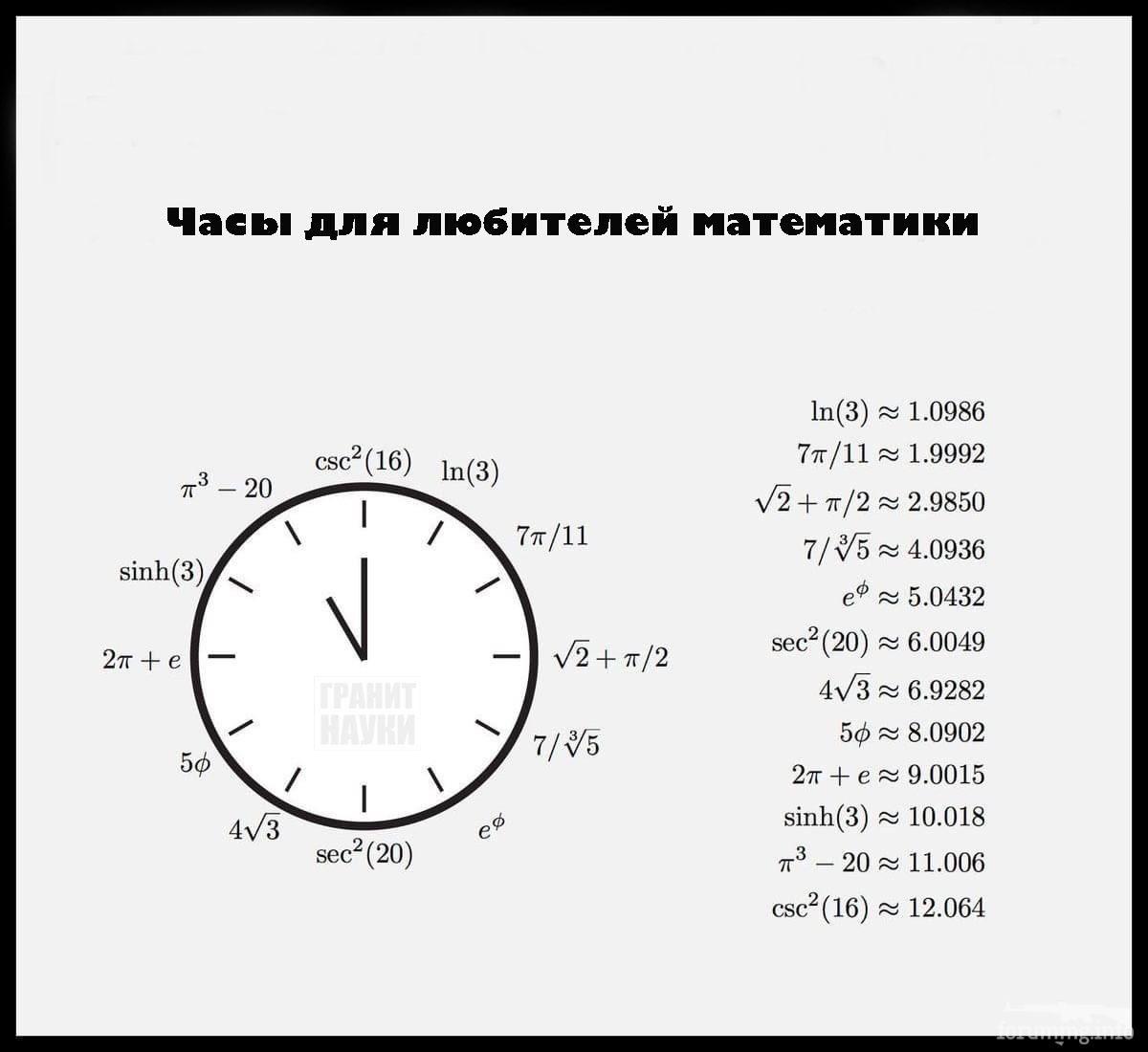126469 - Часы и все с ними связанное