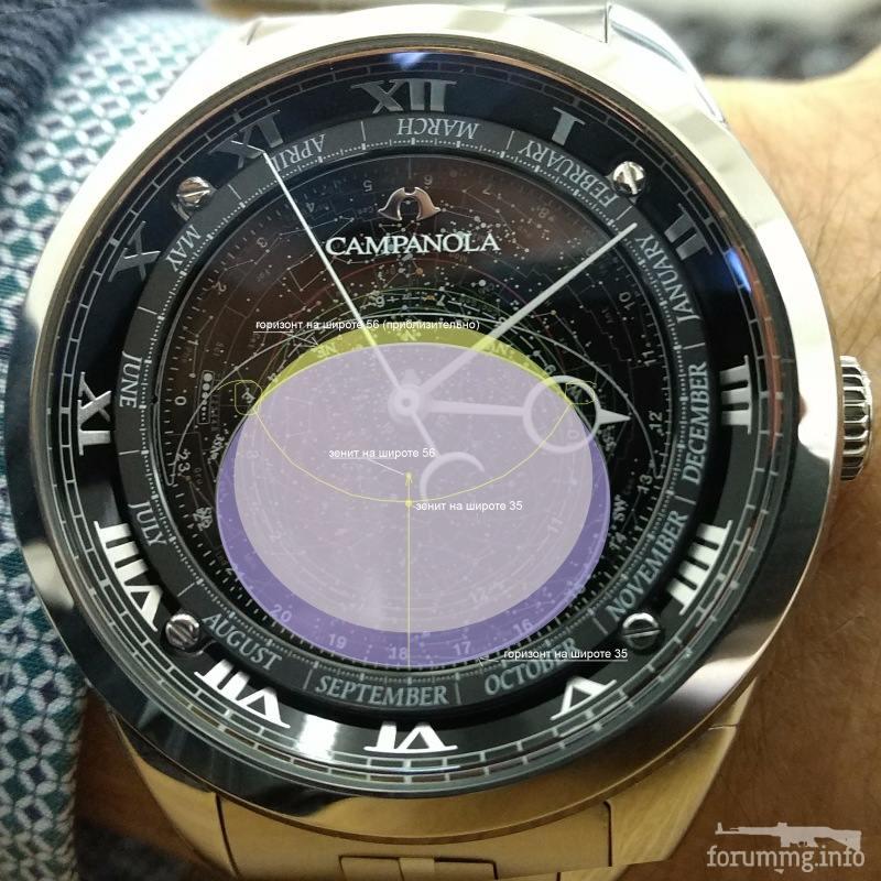 127281 - Часы и все с ними связанное