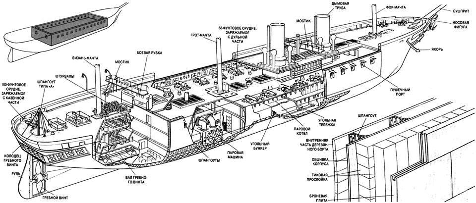 129119 - Броненосцы, дредноуты, линкоры и крейсера Британии