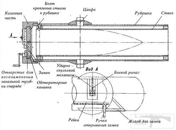 13127 - Самые необычные танки