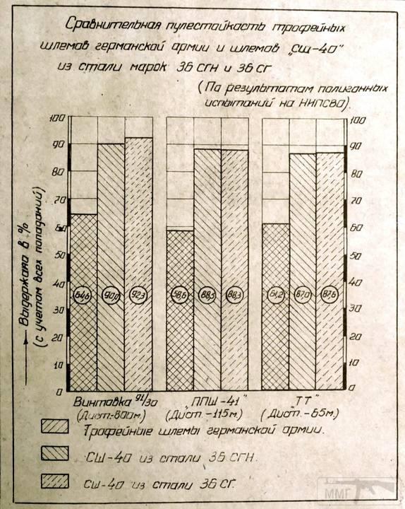 13260 - Сравнение касонов.