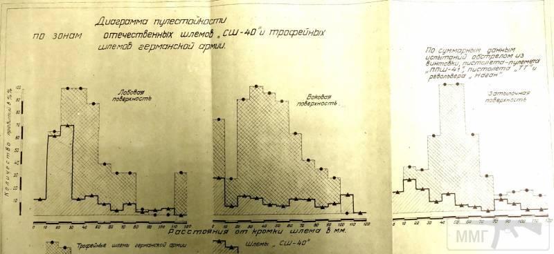 13261 - Сравнение касонов.