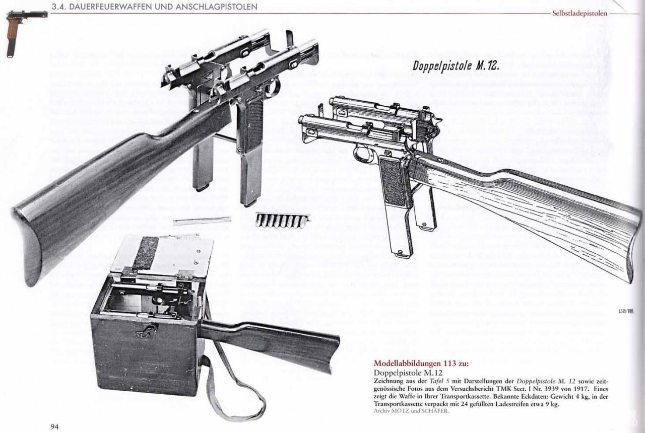133049 - Фототема Стрелковое оружие