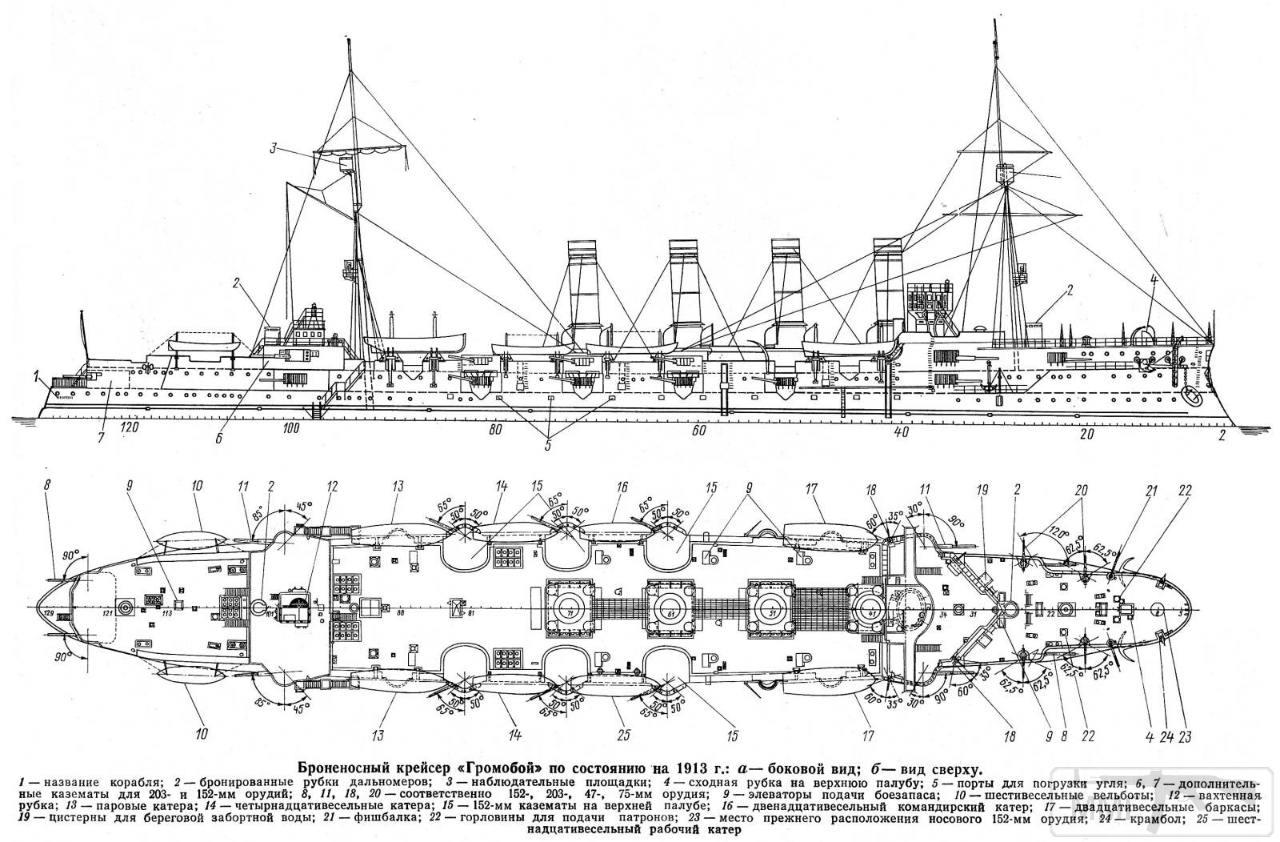 13307 - Паровой флот Российской Империи