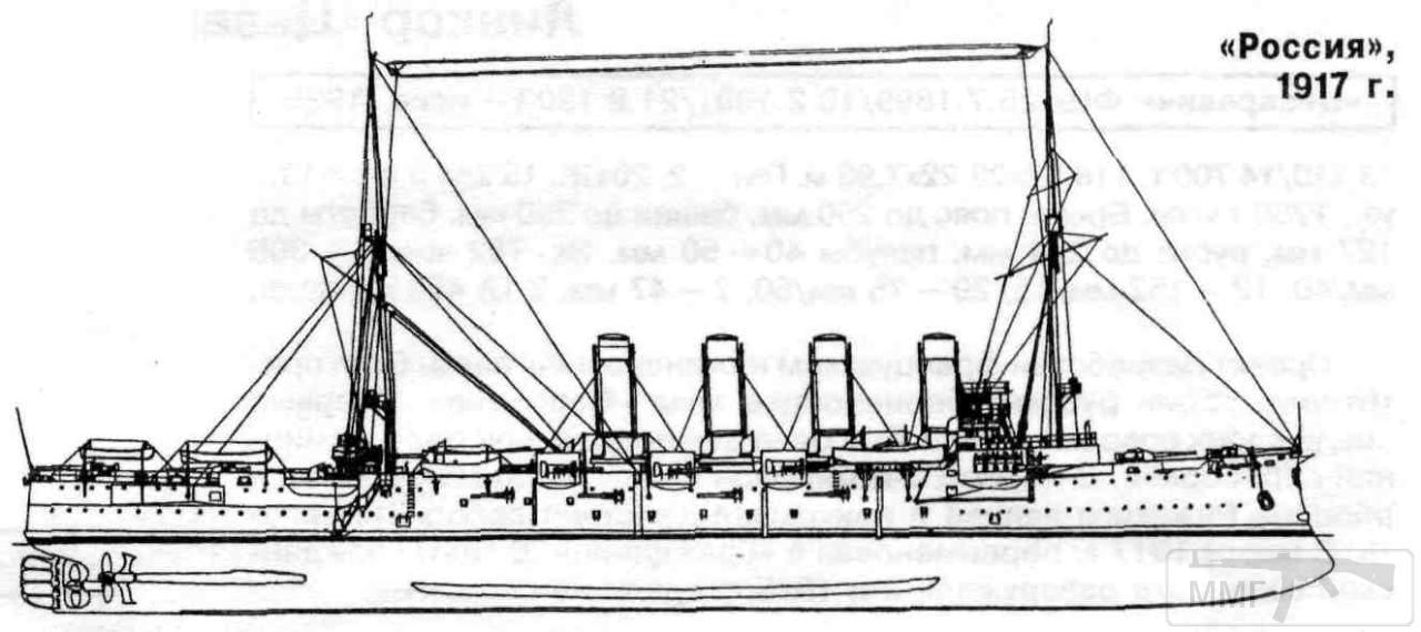 13309 - Паровой флот Российской Империи