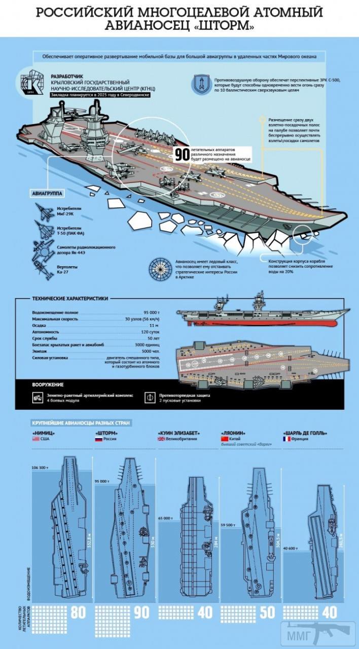 13486 - Корабли – уроды.