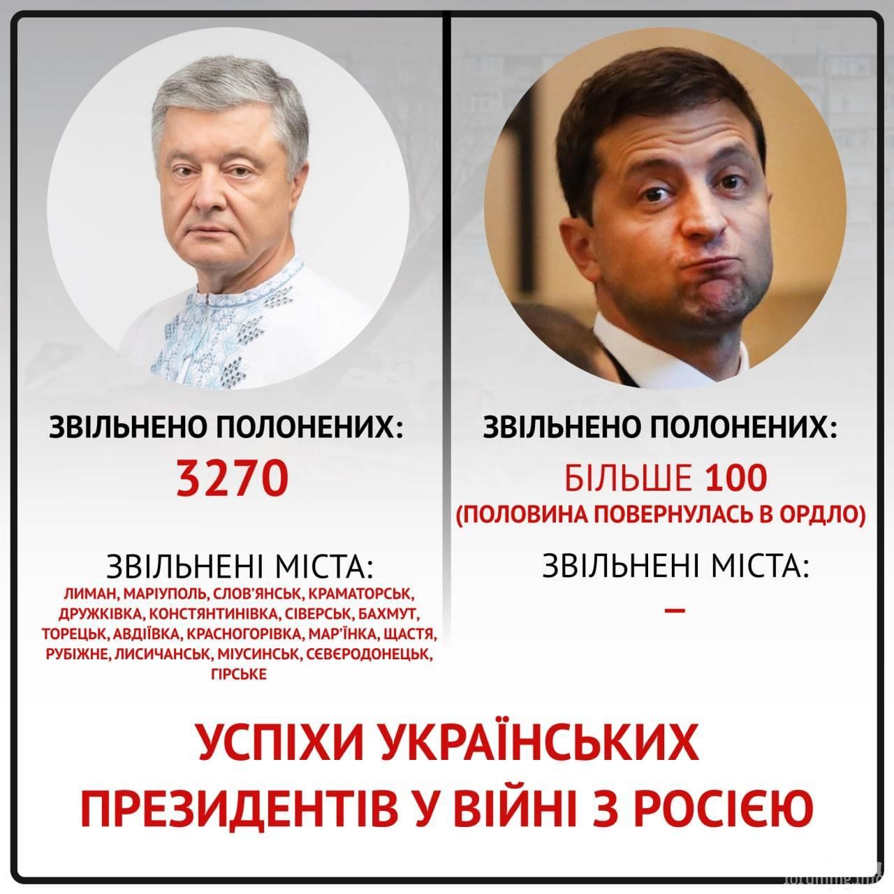 137384 - Командование ДНР представило украинский ударный беспилотник Supervisor SM 2, сбитый над Макеевкой