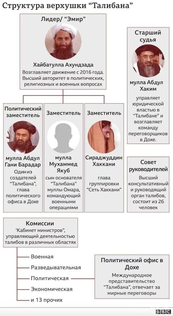 137682 - Вовчики и Юрчики - события в Центральной Азии