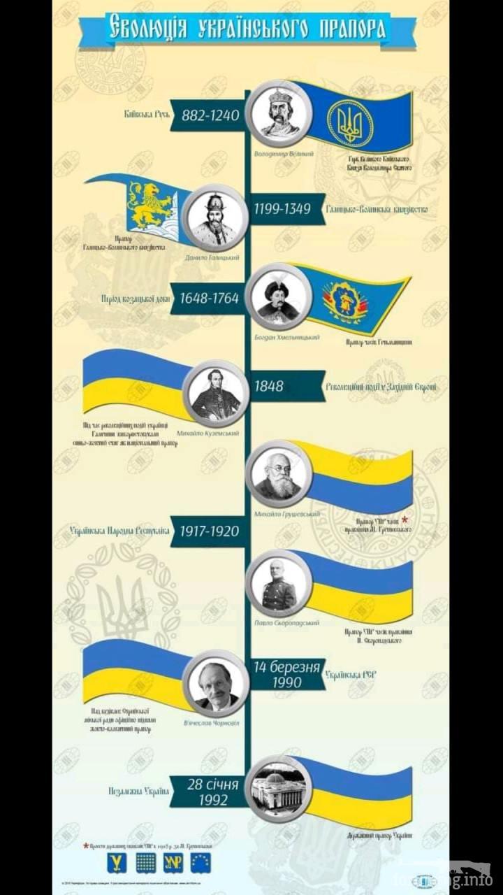 137723 - З Днем Державного Прапора України!