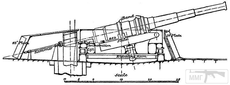 13803 - Броненосцы, дредноуты, линкоры и крейсера Британии