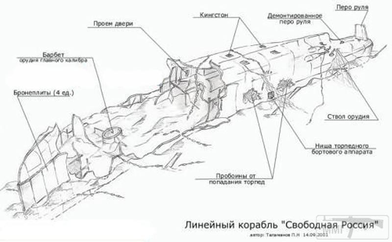 13830 - Паровой флот Российской Империи