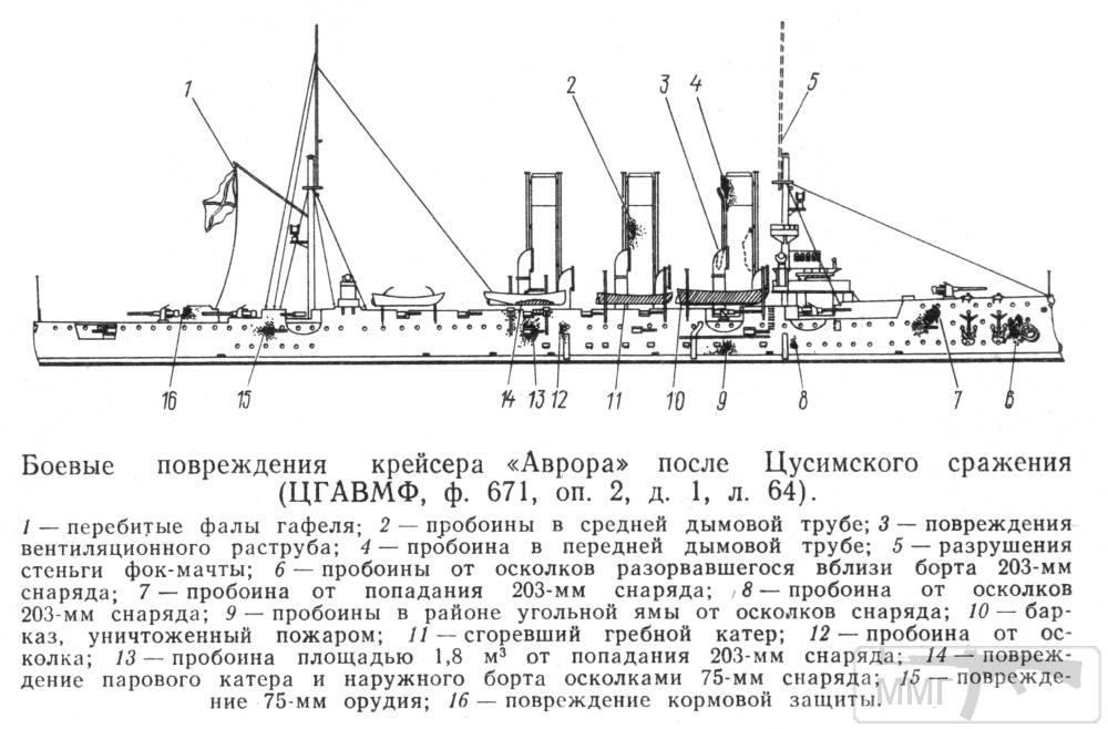 13860 - Паровой флот Российской Империи