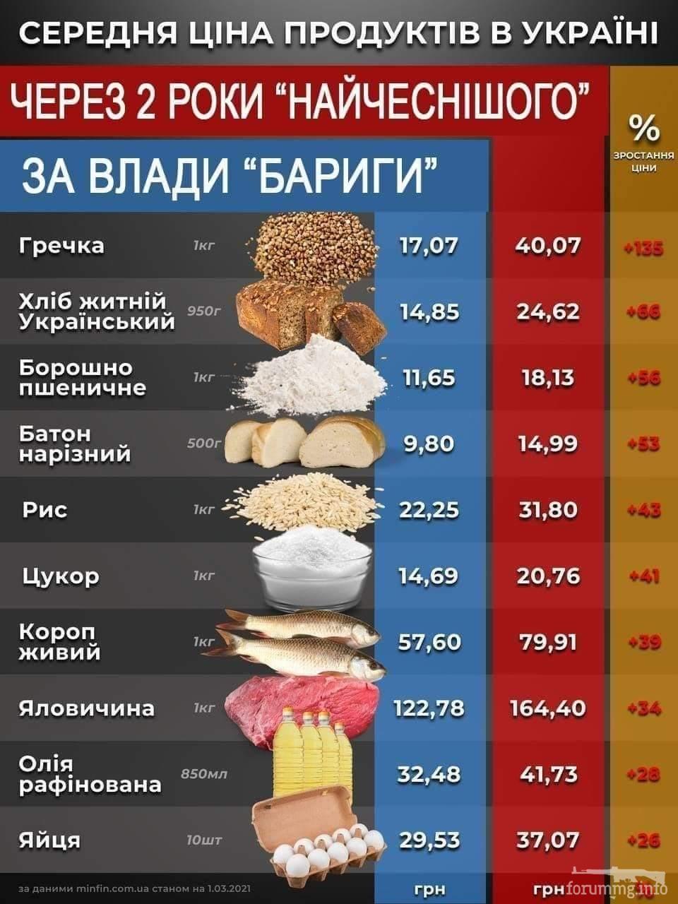 138616 - Украина-реалии New