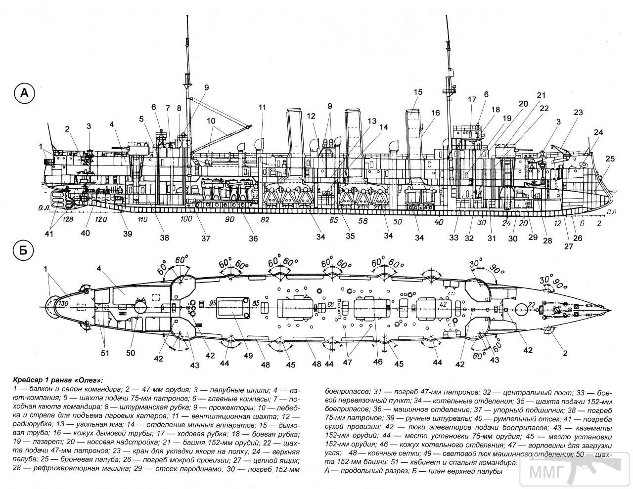 14168 - Паровой флот Российской Империи
