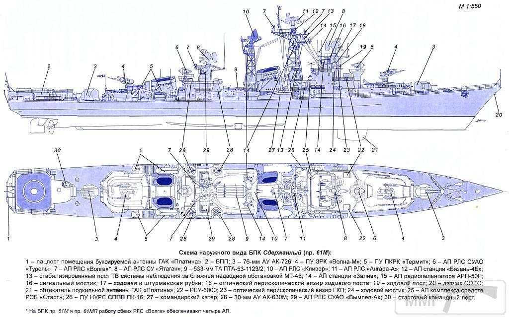 14602 - ВМФ СССР