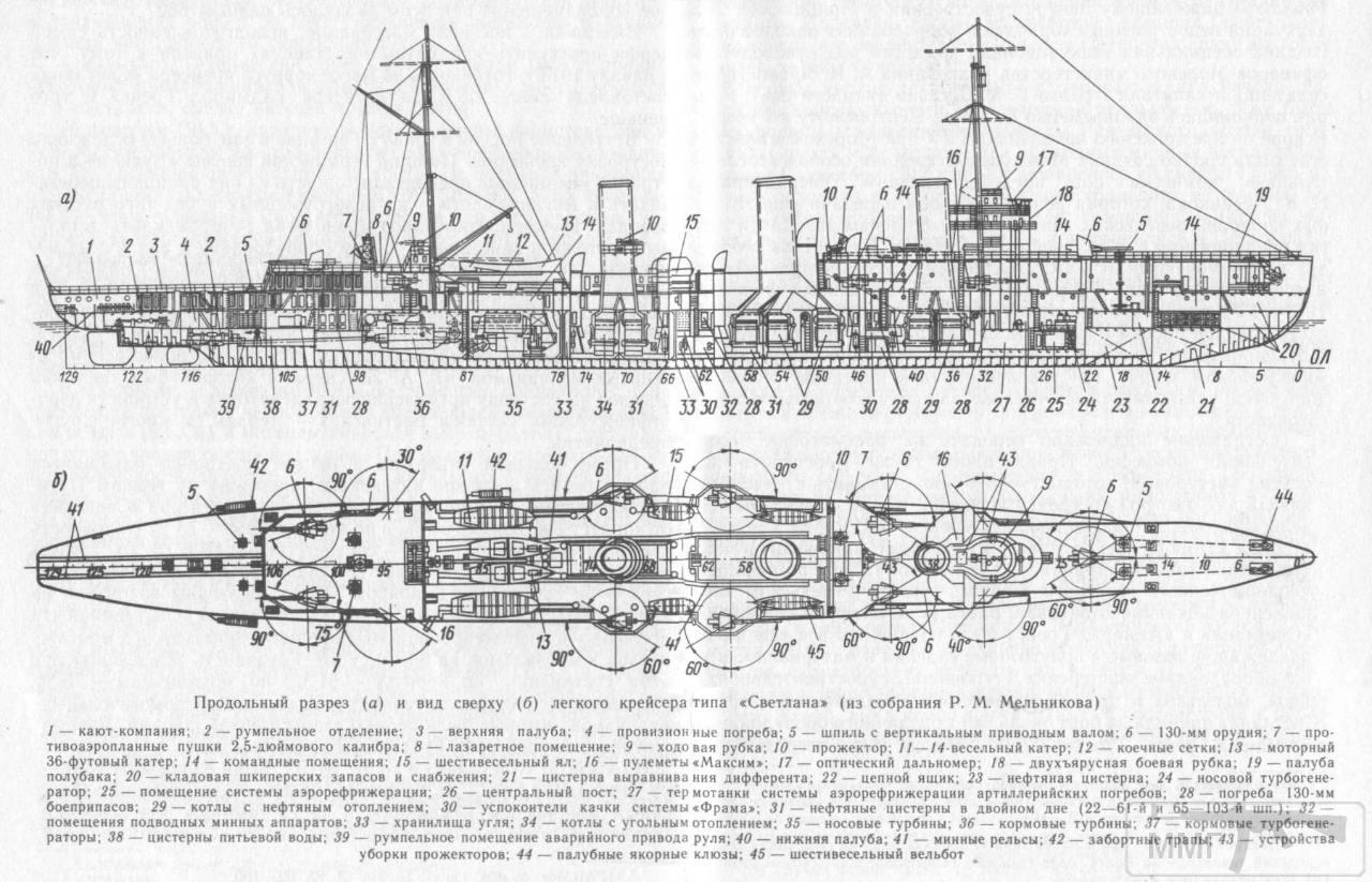 15021 - Паровой флот Российской Империи