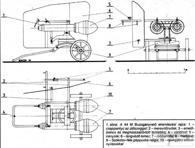 15571 - Реактивный противотанковый гранатомет RPzB.43 Ofenrohr Офенрор / RPzB.54 Panzerschreck Панцершрек
