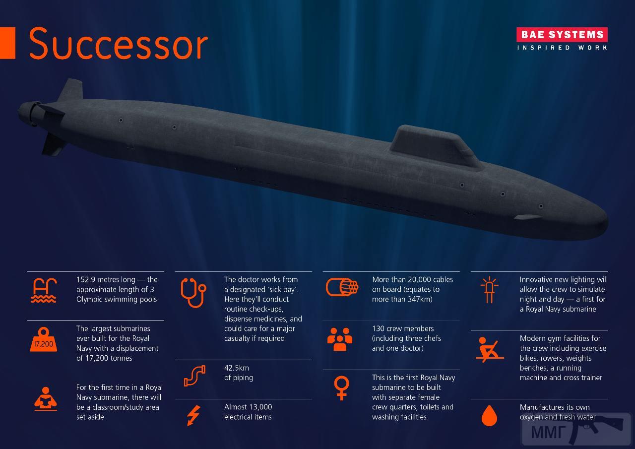 16445 - Атомные субмарины.