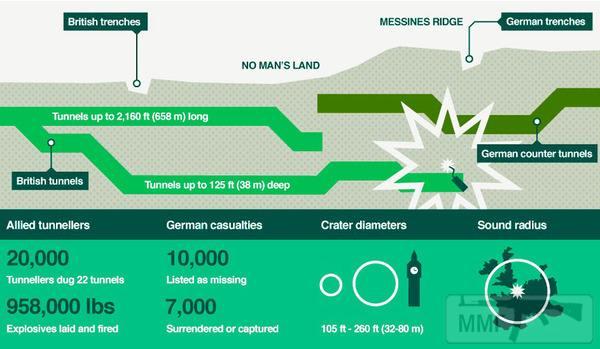 16489 - Инфографика Мессинской операции.